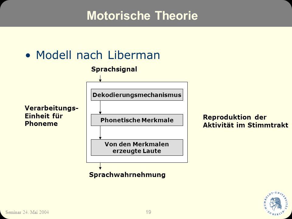 Dekodierungsmechanismus