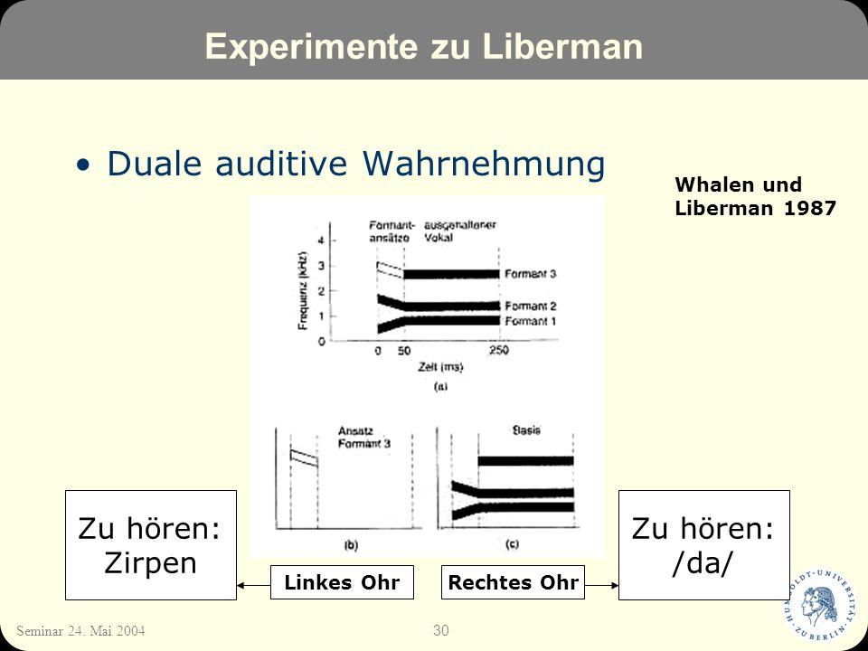 Experimente zu Liberman