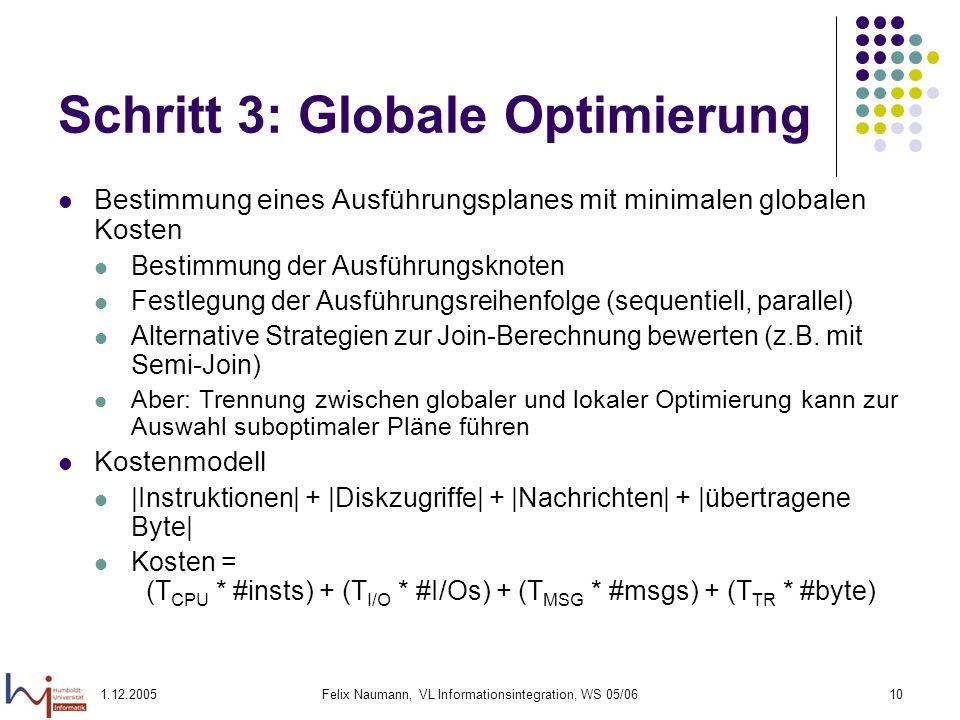 Schritt 3: Globale Optimierung