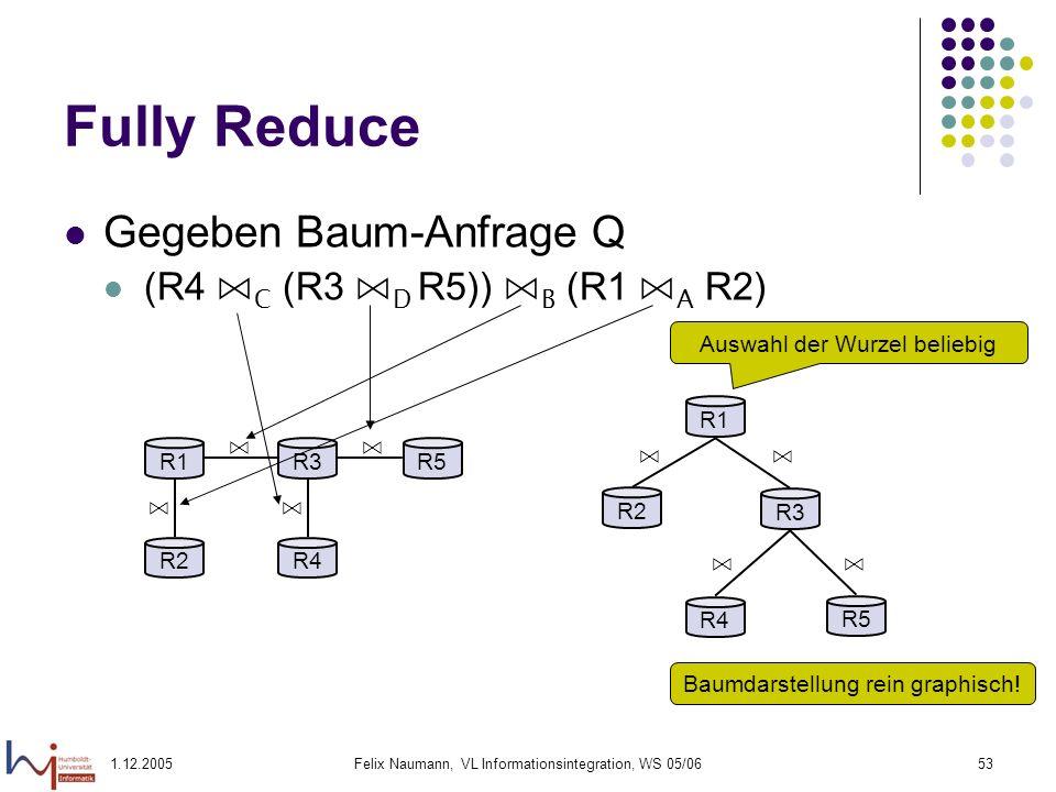 Fully Reduce Gegeben Baum-Anfrage Q (R4 ⋈C (R3 ⋈D R5)) ⋈B (R1 ⋈A R2)