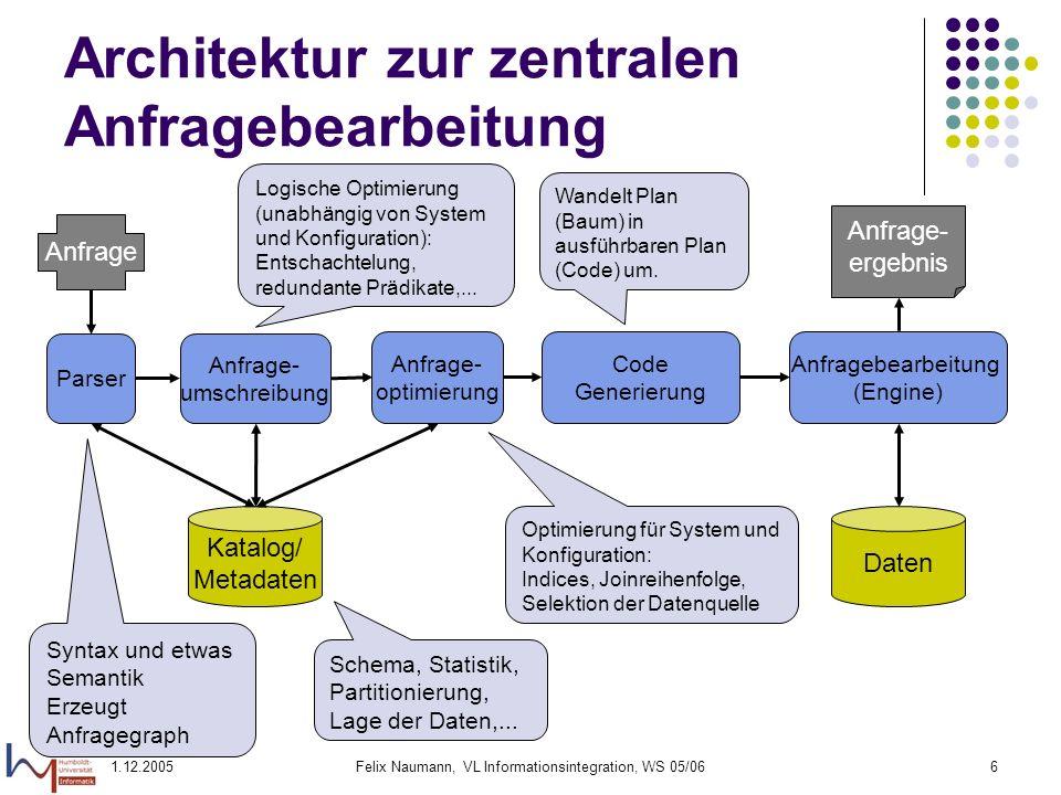Architektur zur zentralen Anfragebearbeitung
