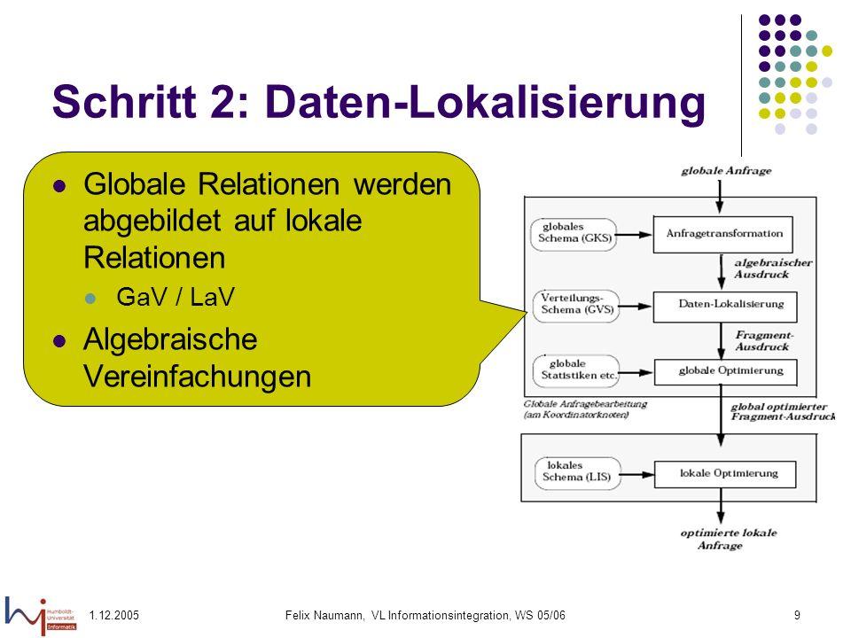 Schritt 2: Daten-Lokalisierung