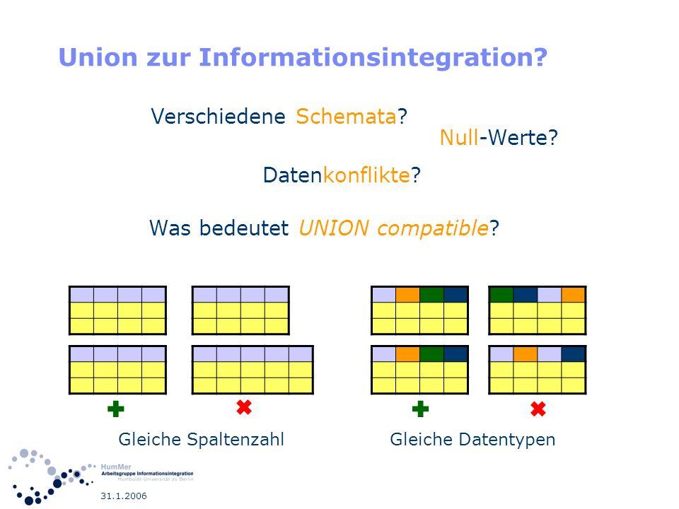 Union zur Informationsintegration
