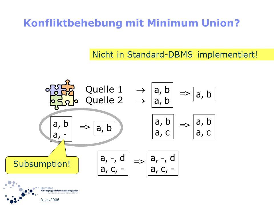 Konfliktbehebung mit Minimum Union