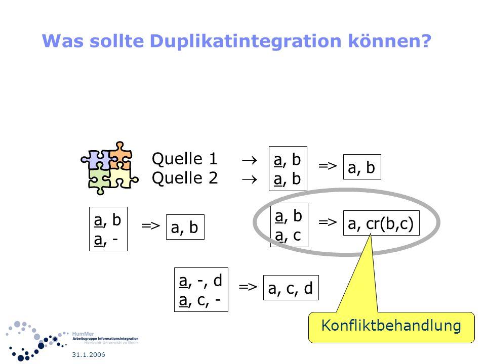 Was sollte Duplikatintegration können