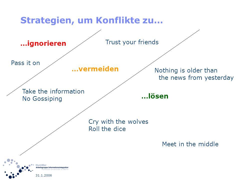 Strategien, um Konflikte zu…