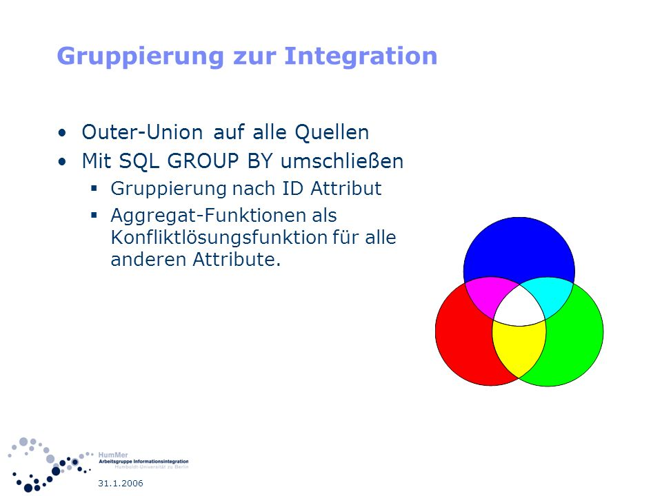 Gruppierung zur Integration