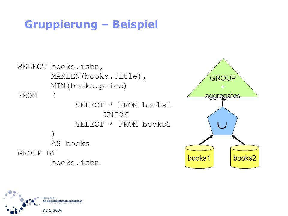 Gruppierung – Beispiel