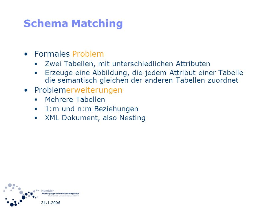 Schema Matching Formales Problem Problemerweiterungen
