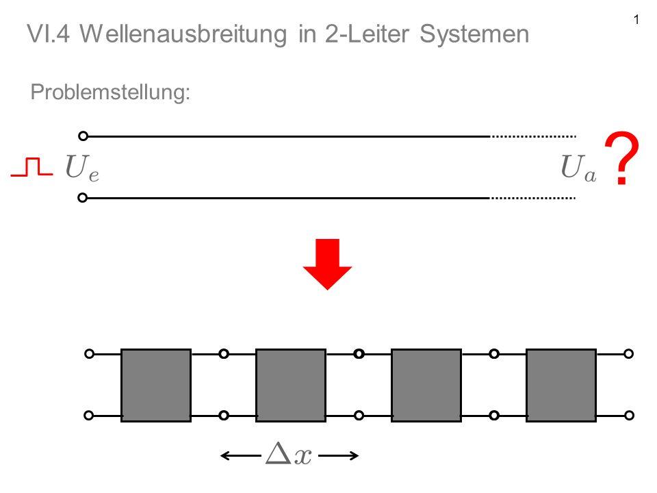 VI.4 Wellenausbreitung in 2-Leiter Systemen