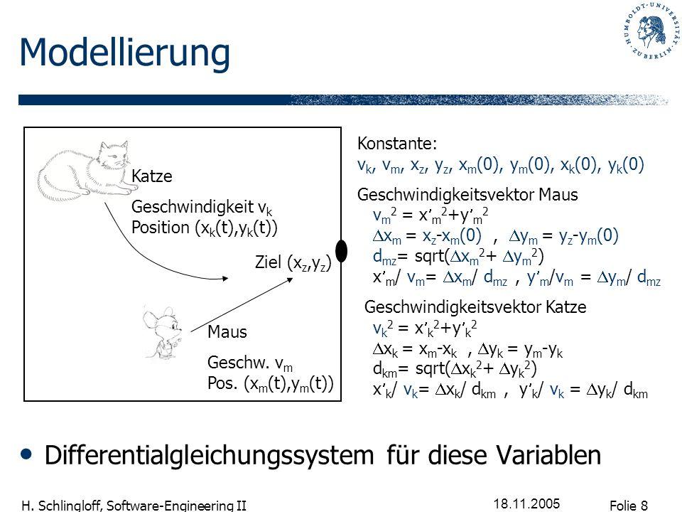 Modellierung Differentialgleichungssystem für diese Variablen
