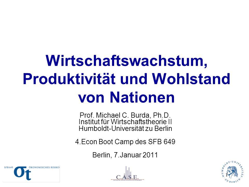 Wirtschaftswachstum, Produktivität und Wohlstand von Nationen