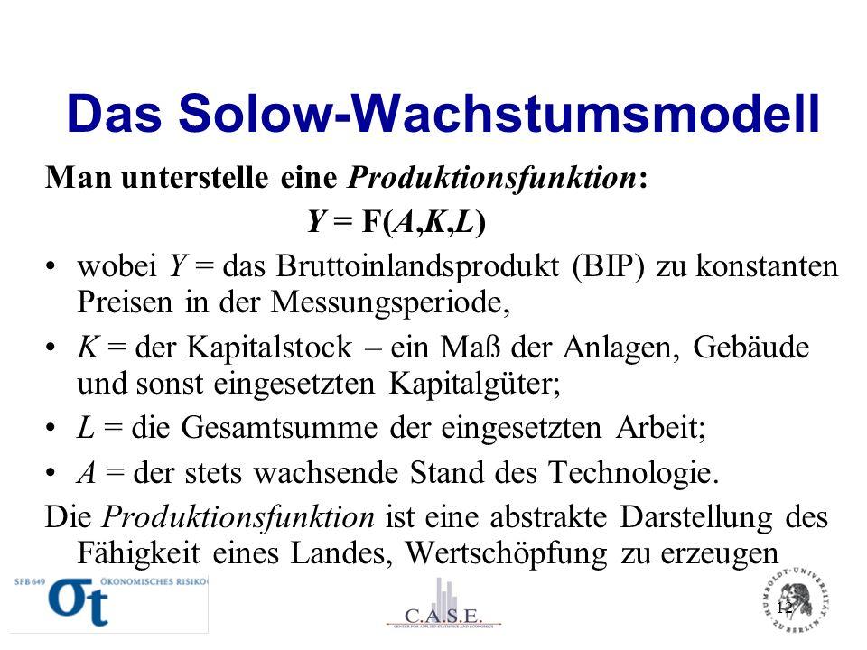 Das Solow-Wachstumsmodell