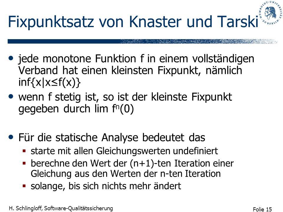 Fixpunktsatz von Knaster und Tarski