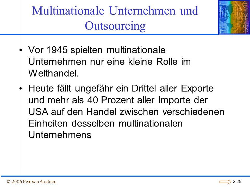 Multinationale Unternehmen und Outsourcing