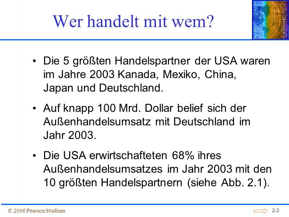 Wer handelt mit wem Die 5 größten Handelspartner der USA waren im Jahre 2003 Kanada, Mexiko, China, Japan und Deutschland.