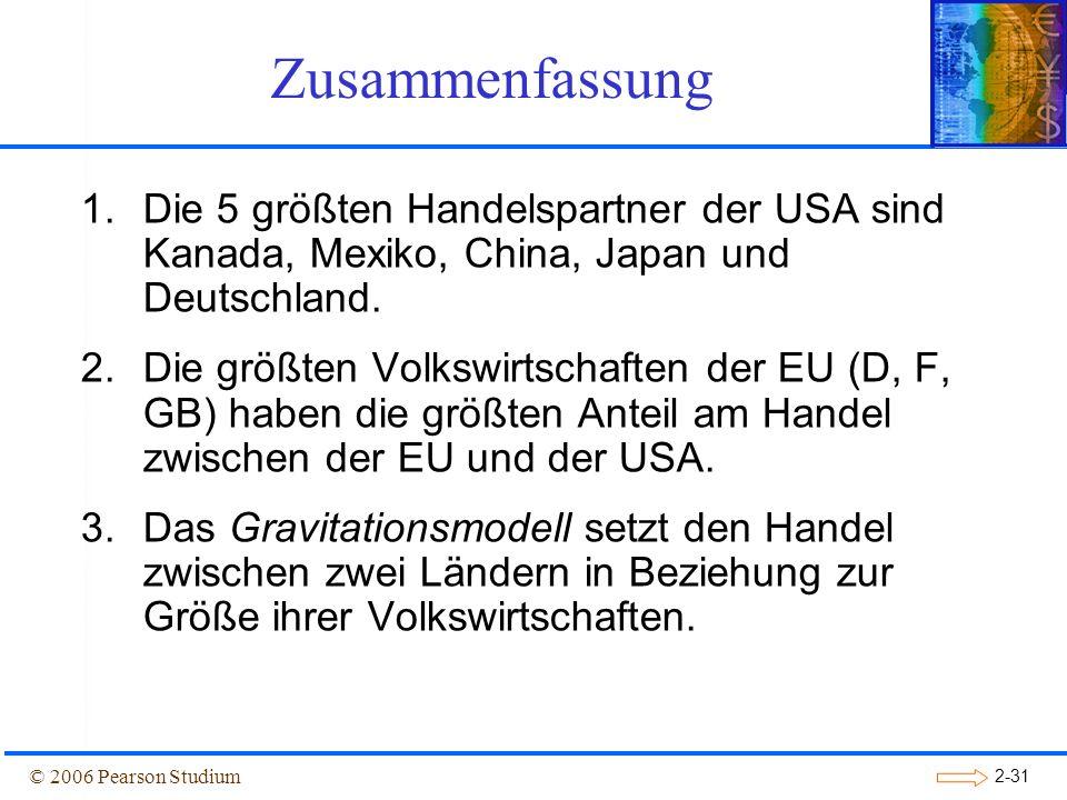 Zusammenfassung Die 5 größten Handelspartner der USA sind Kanada, Mexiko, China, Japan und Deutschland.