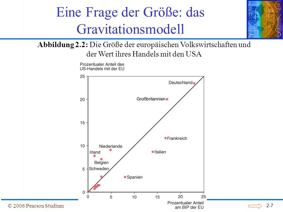 Eine Frage der Größe: das Gravitationsmodell