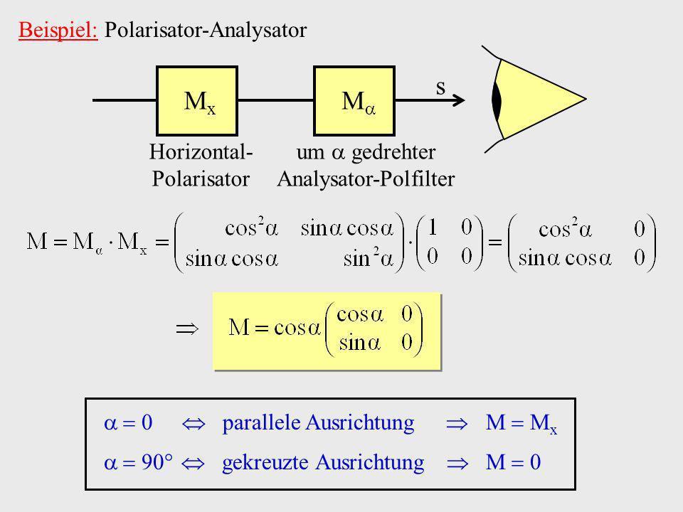 s M Mx Beispiel: Polarisator-Analysator Horizontal-Polarisator