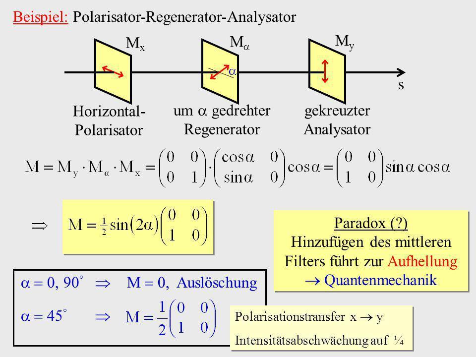 Beispiel: Polarisator-Regenerator-Analysator