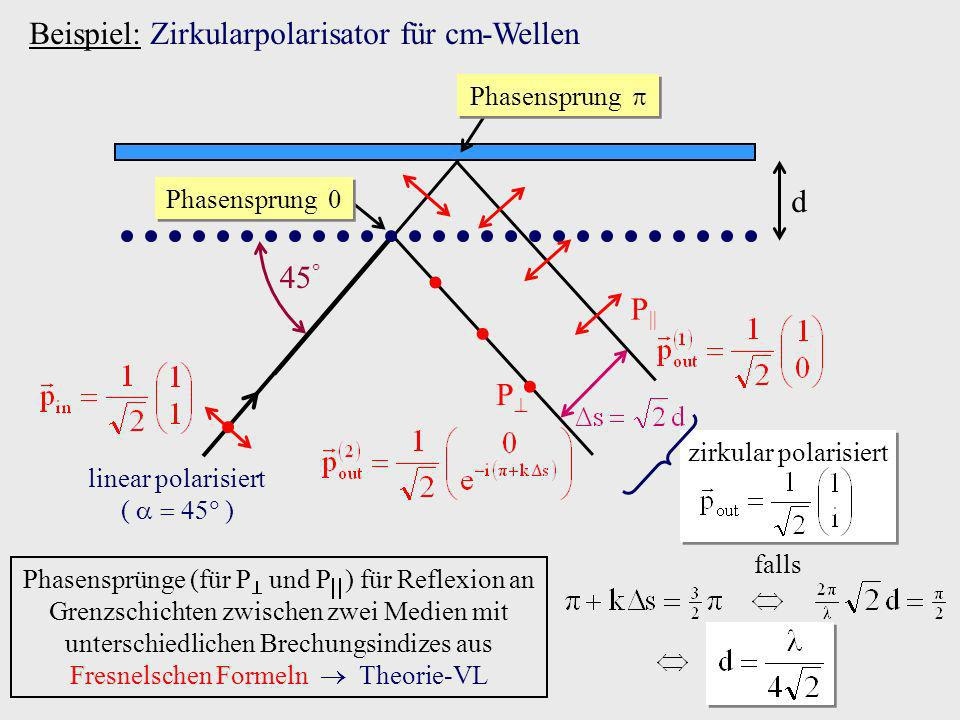 linear polarisiert (   )