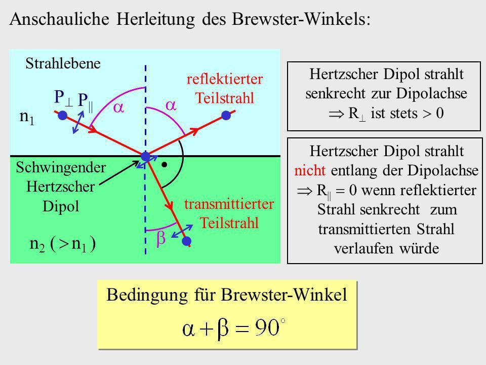 Anschauliche Herleitung des Brewster-Winkels: