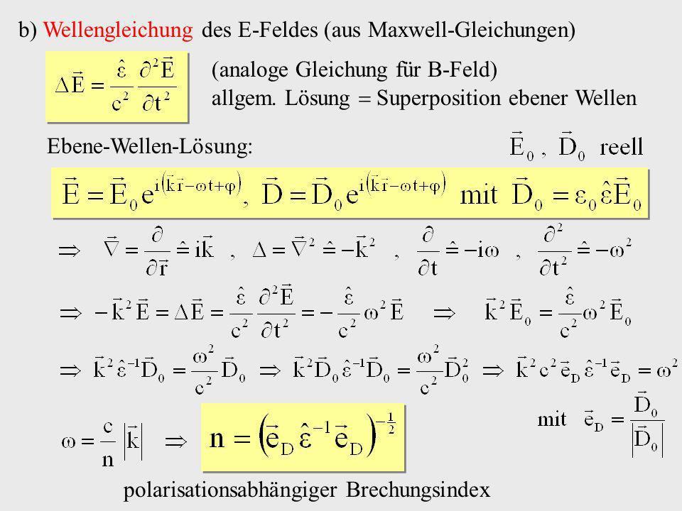 polarisationsabhängiger Brechungsindex