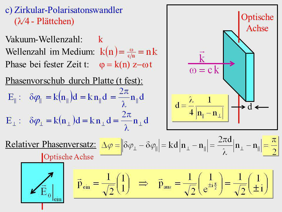 Zirkular-Polarisatonswandler ( - Plättchen) Optische Achse