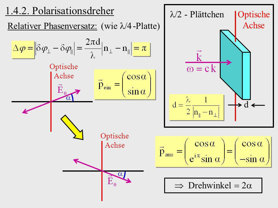 1.4.2. Polarisationsdreher Optische Achse d  - Plättchen