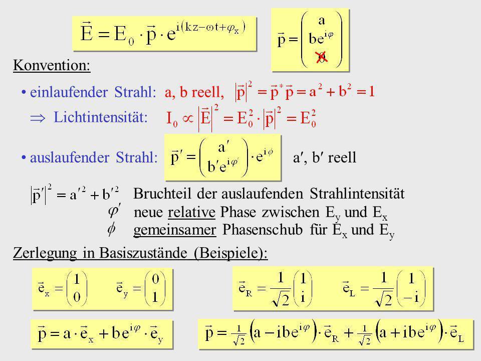 Konvention: einlaufender Strahl: a, b reell,  Lichtintensität: auslaufender Strahl: a, b reell.