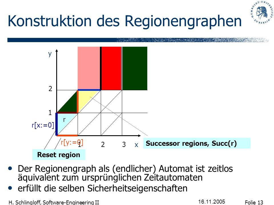 Konstruktion des Regionengraphen