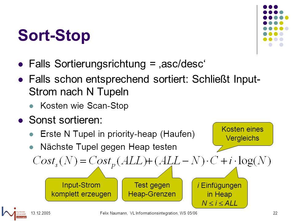 Sort-Stop Falls Sortierungsrichtung = 'asc/desc'