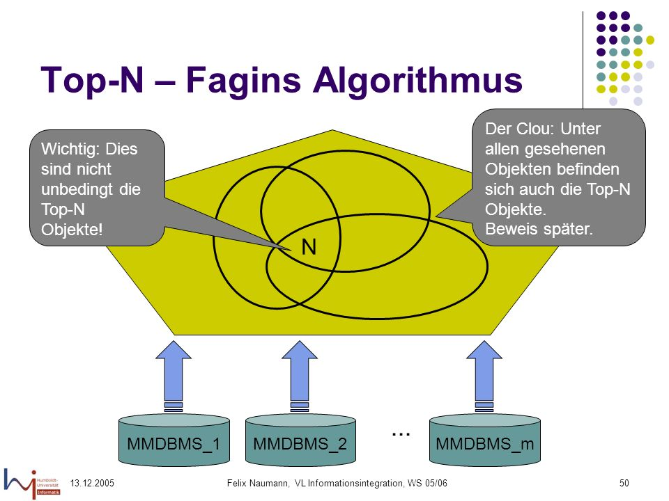 Top-N – Fagins Algorithmus