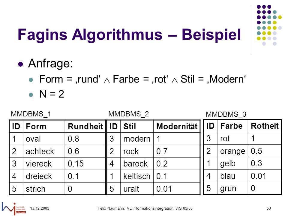 Fagins Algorithmus – Beispiel