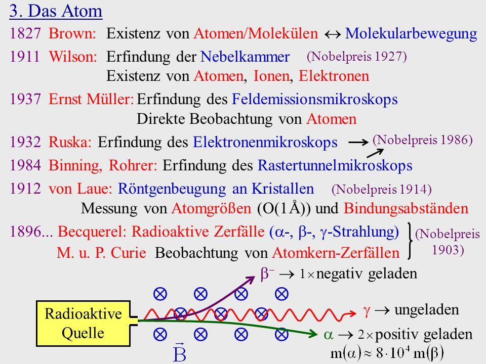 3. Das Atom 1827 Brown: Existenz von Atomen/Molekülen  Molekularbewegung. 1911 Wilson: Erfindung der Nebelkammer.