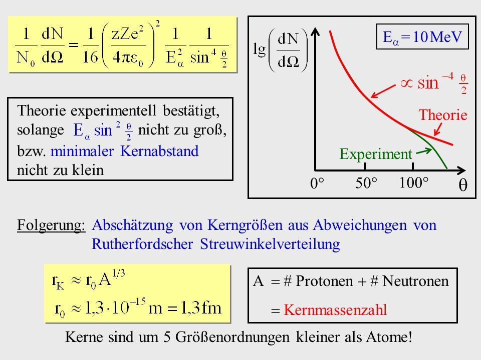  E = 10 MeV Theorie experimentell bestätigt, solange nicht zu groß,