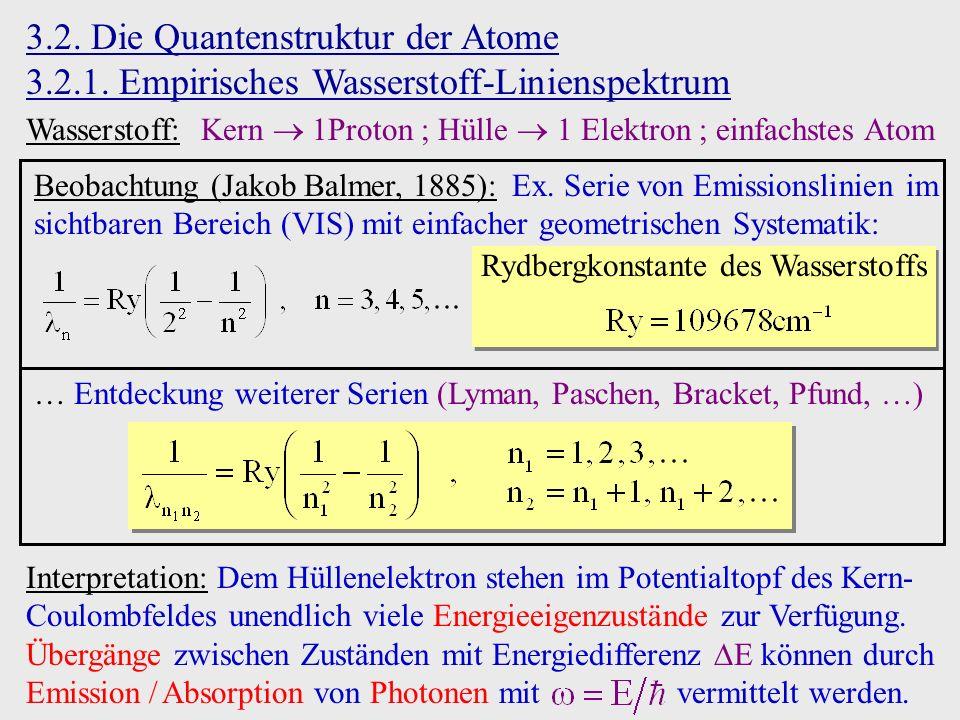 Rydbergkonstante des Wasserstoffs