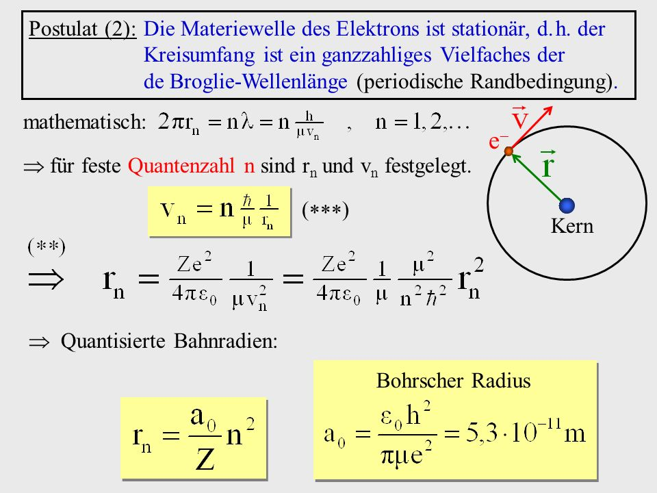 Postulat (2):. Die Materiewelle des Elektrons ist stationär, d. h. der