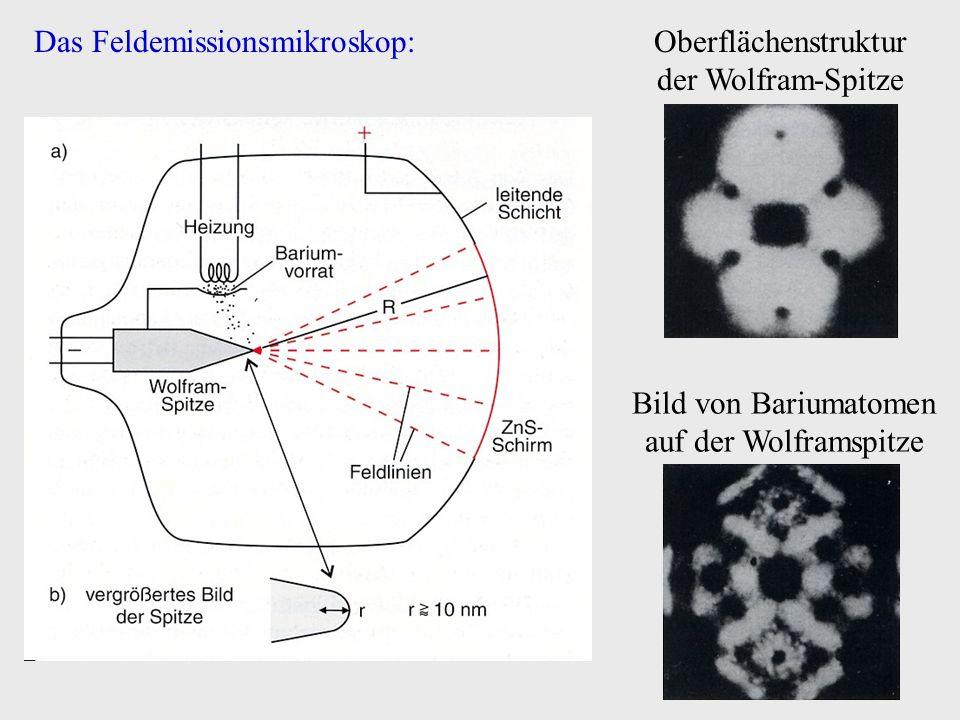 Das Feldemissionsmikroskop: Oberflächenstruktur der Wolfram-Spitze