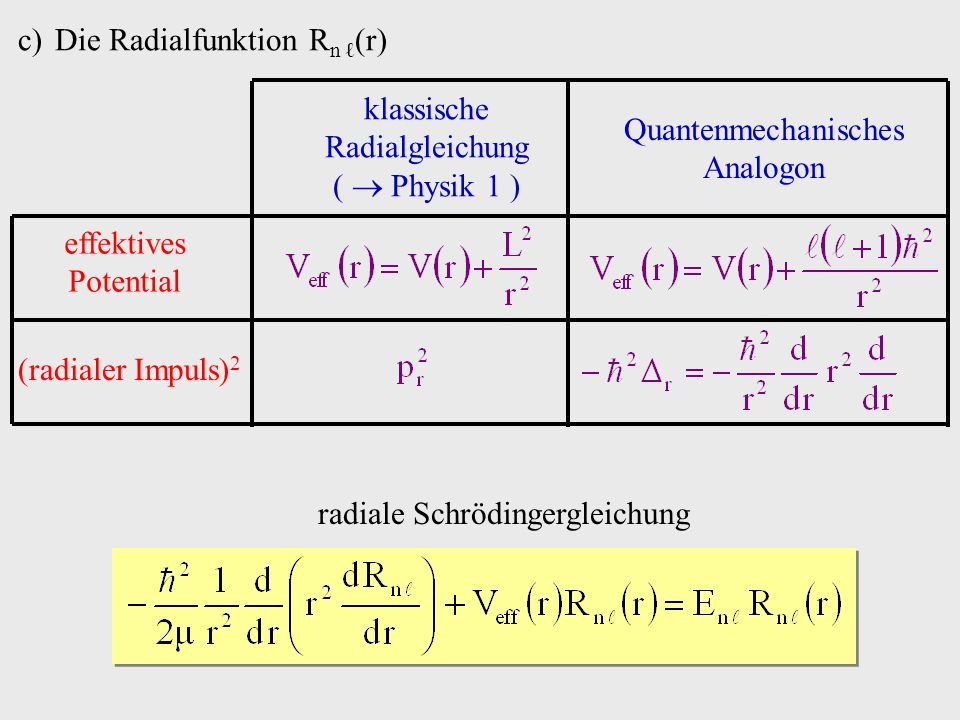 Die Radialfunktion Rn ℓ(r)