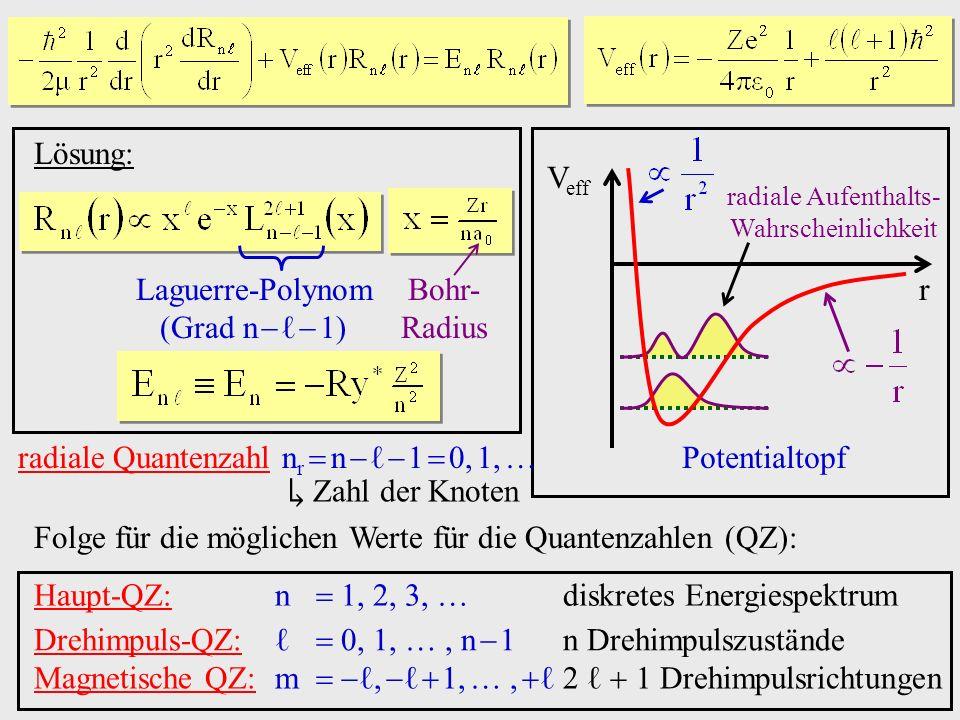 Laguerre-Polynom (Grad n  ℓ  1) Bohr-Radius r Veff
