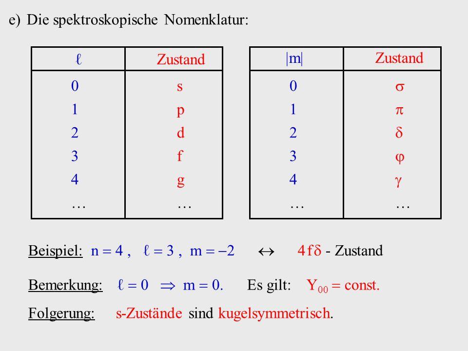 Die spektroskopische Nomenklatur: