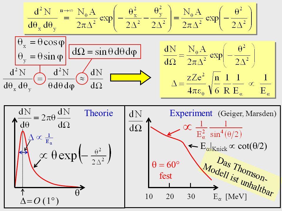 Experiment (Geiger, Marsden)