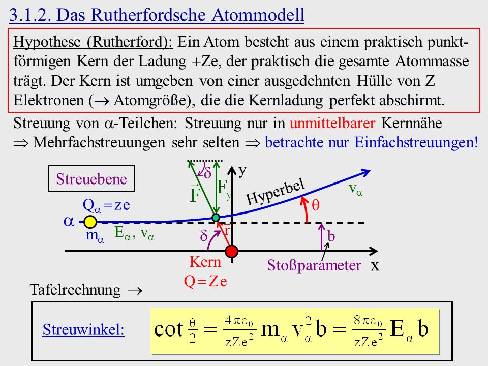 3.1.2. Das Rutherfordsche Atommodell