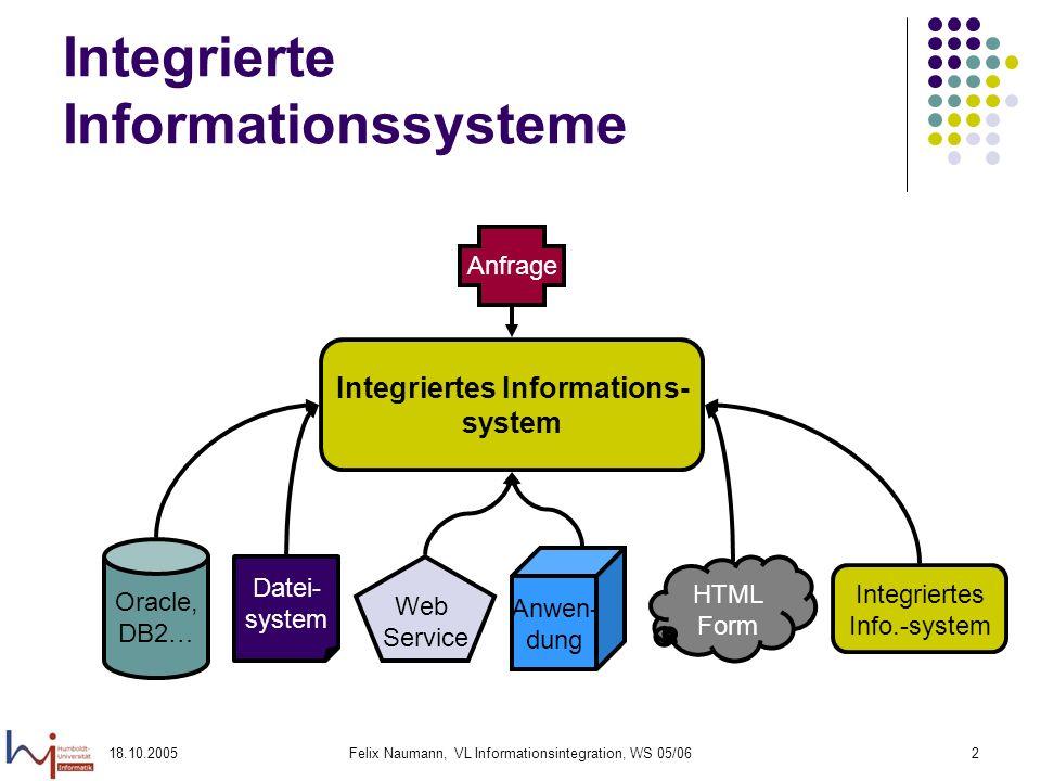Integrierte Informationssysteme
