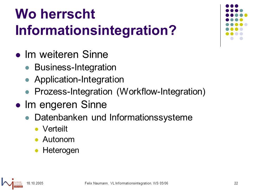 Wo herrscht Informationsintegration