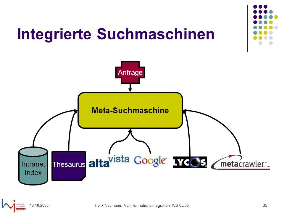 Integrierte Suchmaschinen