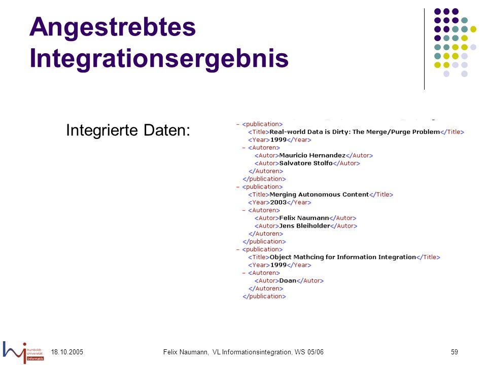 Angestrebtes Integrationsergebnis