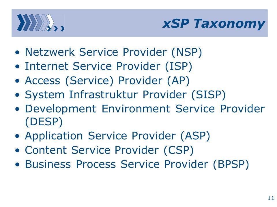 xSP Taxonomy Netzwerk Service Provider (NSP)
