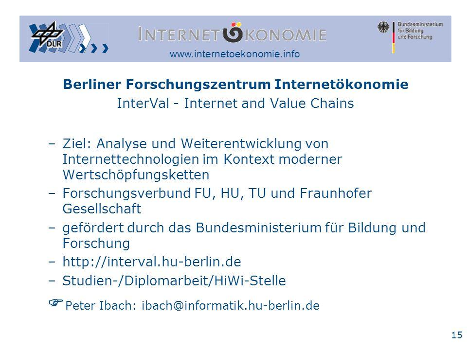 Peter Ibach: ibach@informatik.hu-berlin.de